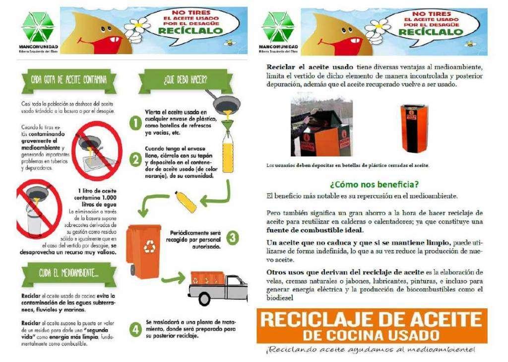 Reciclaje aceite domestico