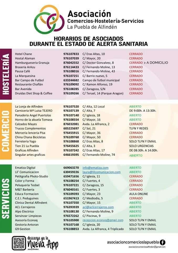 Listado comercios La Puebla Abiertos