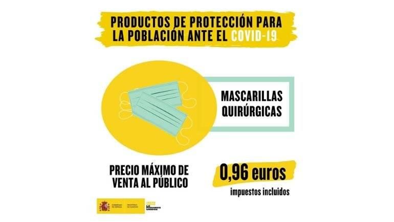 La Comisión Interministerial de Precios acuerda un precio máximo de venta al público de las mascarillas quirúrgicas de 0.96€