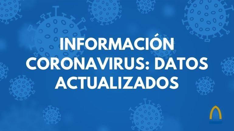 Datos actualizados Covid-19 y distribución por provincias y zonas básicas de salud en las últimas 24 horas